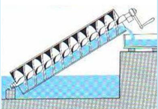 Create Your Own Archimedes Screw